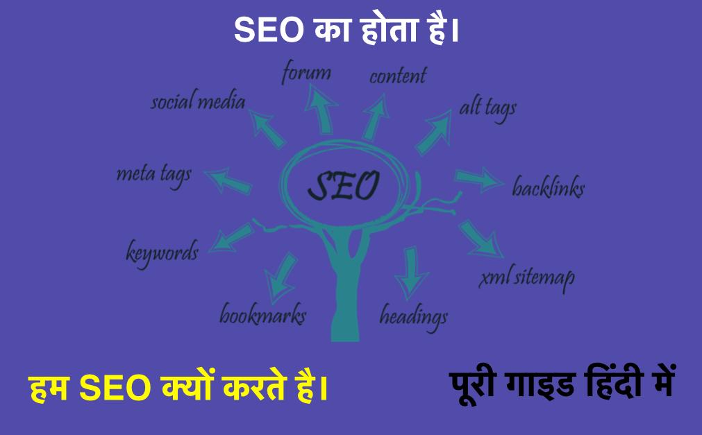 What is SEO in Hindi जाने क्या होता है SEO और इसे कैसे करते है ! 1
