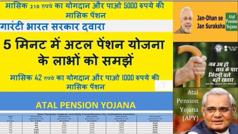 Atal Pension Yojana in Hindi Full Detail in PDF 3