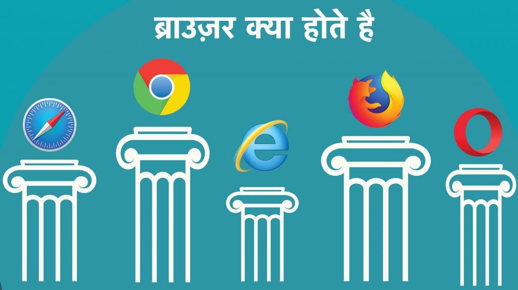 Browser in Hindi