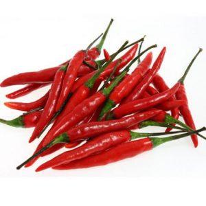 Vegetables Name in Hindi and English With Pictures सब्जियों के नाम इंग्लिश और हिंदी में 63